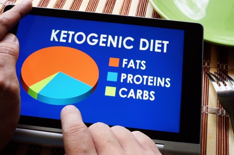 Your guide to the best keto supplements to optimize your results.