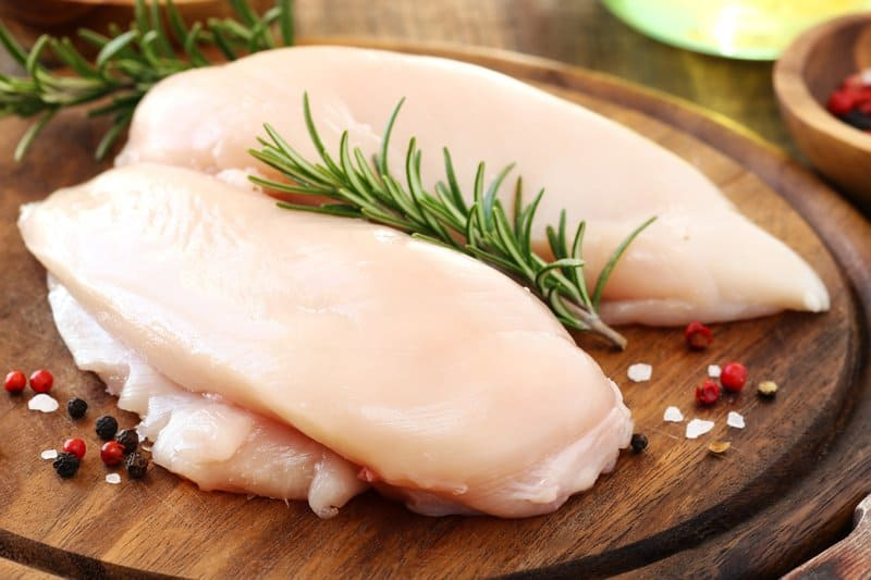 Paleo Grocery List: Poultry