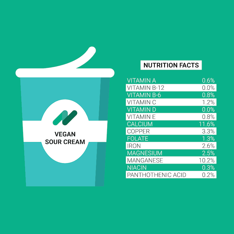 Vegan Sour Cream Nutrition Facts