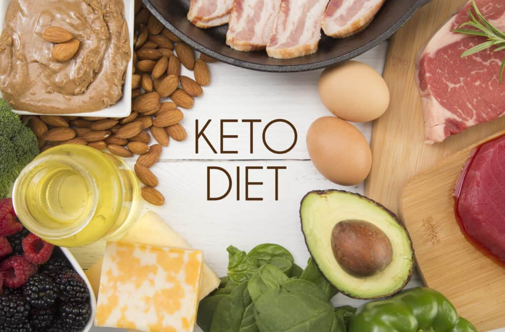 How To Do Keto In 2021 1